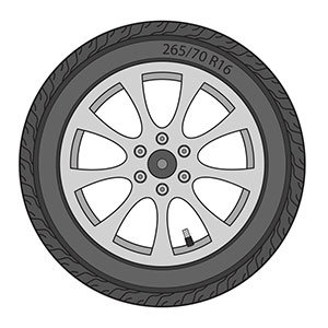 Reifenwechsel