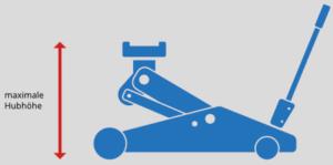 Maximale Hubhöhe beim Wagenheber