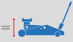 Minimale Hubhöhe beim Wagenheber